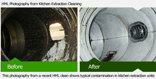 Kitchen Extract Ductwork Cleaning